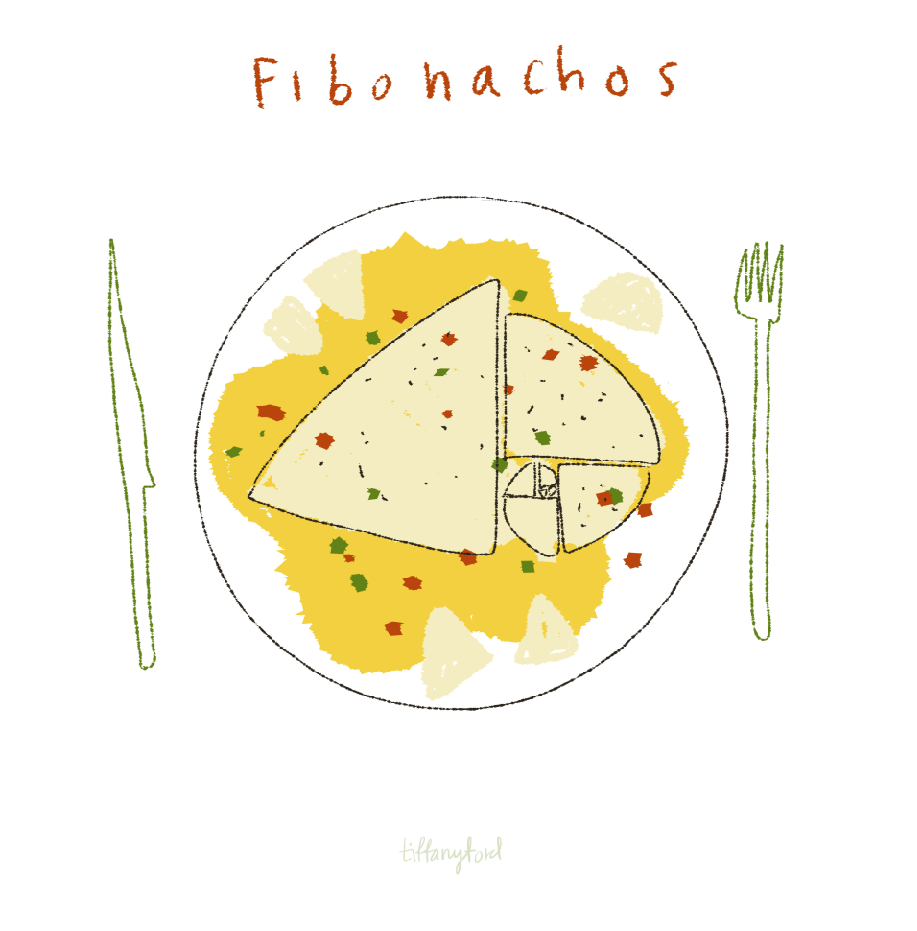 Fibonachos are delicious.